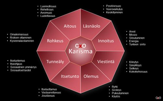 Karsima-kartta